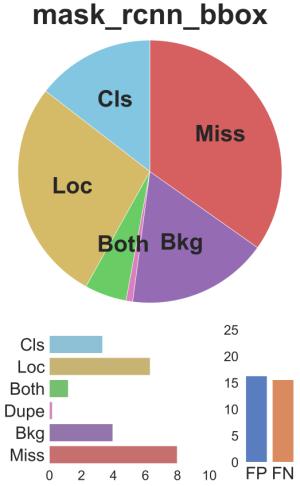 A summary plot